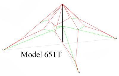 Clegfurv: Construcci Antena Rotativa Delta Loop