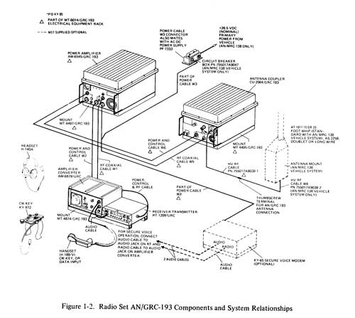 harris radio schematics