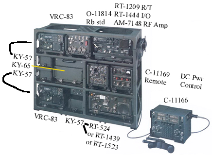 Unidentified Drone Shot Down By Tuaf also Tactical Wideband Radios likewise 2005 Cessna Citation Sovereign Sn 680 034 also Aircraft Rental And Rates additionally PRC104. on aircraft vhf radios