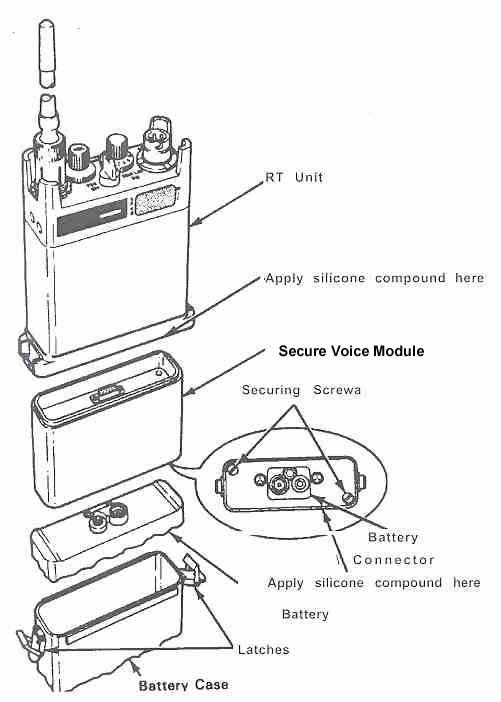 TSEC/KYV-2(A) Secure Voice Module