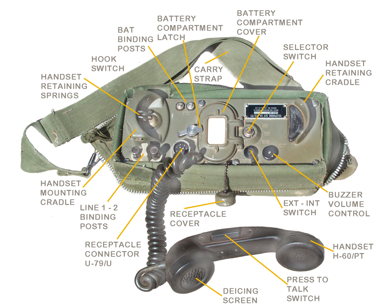 TA-312 with Controls Labeled