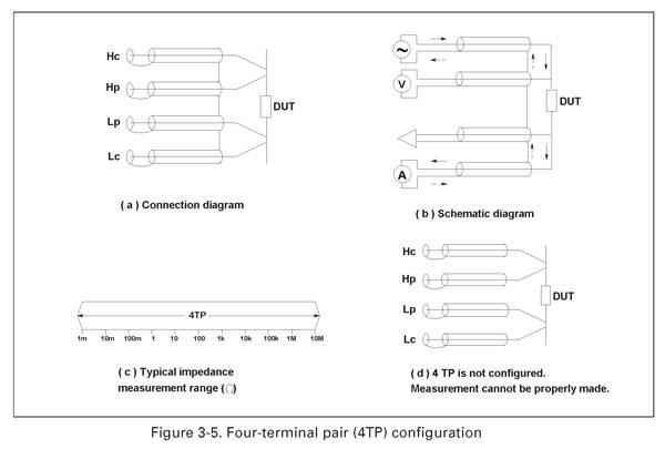 HP 4274A & HP 4275A LCR Meters